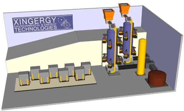 Xingergy Facility